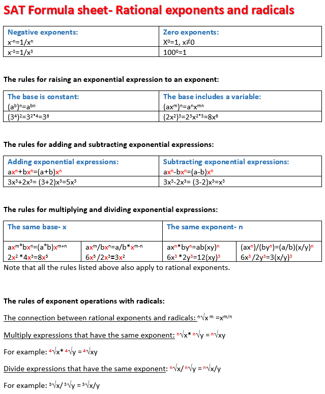 exponential functions- sat formulas- rational exponents and radicals