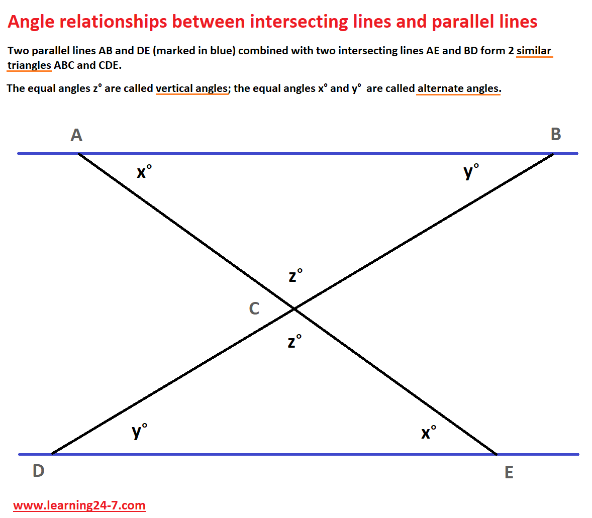 Angles between intersecting lines and parallel lines
