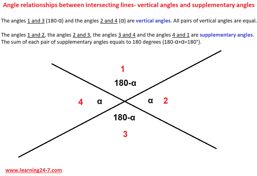 Angle relationships- vertical and supplementary angles