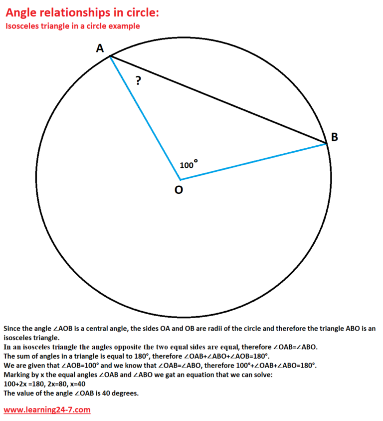 Angle relationships in circle-Isosceles triangles- example