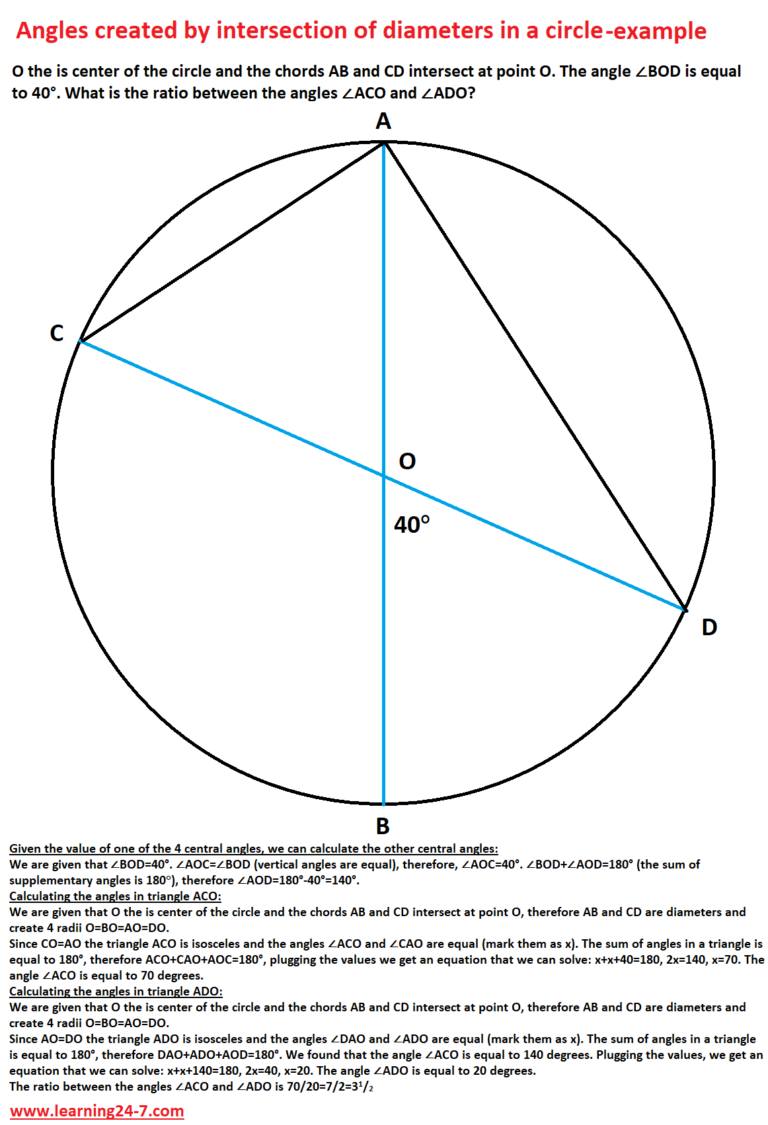 Example- angles created by intersection of diameters in a circle