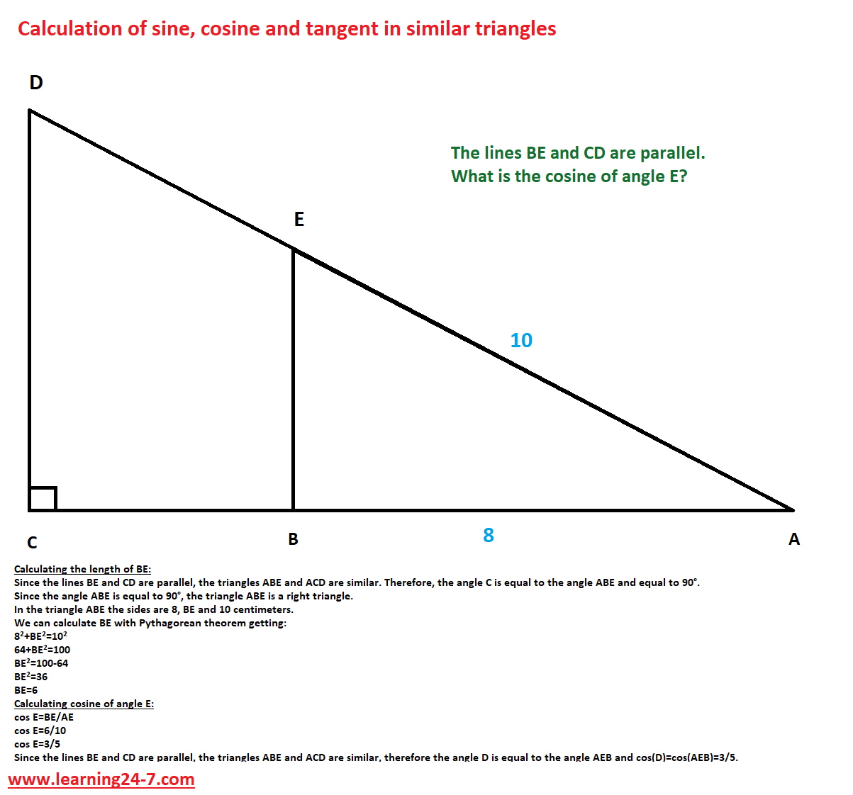 Sine, cosine and tangent in similar triangles