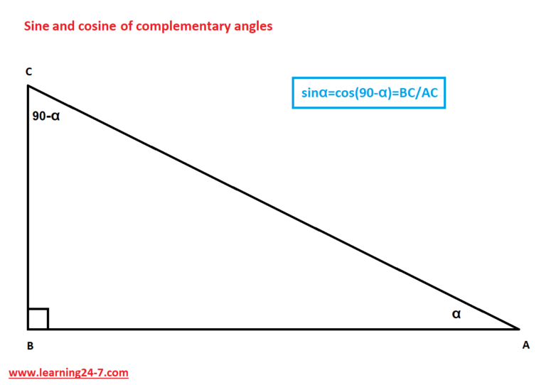 Sine and cosine equality of complementary angles