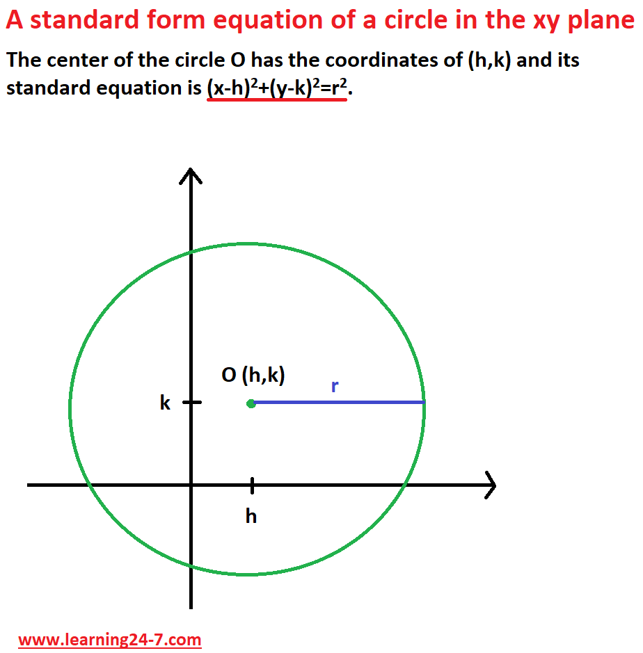 A standard form equation of a circle